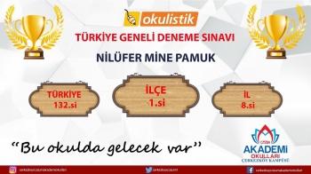 Okulistik Türkiye Geneli Deneme Sınavı