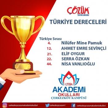 Çözüm Yayın Grubu Türkiye Dereceleri
